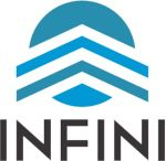 Infini Asset Management at Middle East Investment Summit 2015